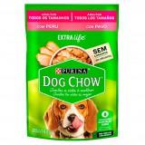 Purina Dog Chow Con Pavo Todos los Tamaños mercado a domicilio en cali